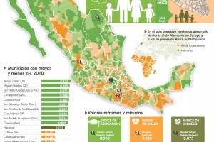 Índice de Desarrollo Humano Municipal en México: Nueva metodología | PNUD México