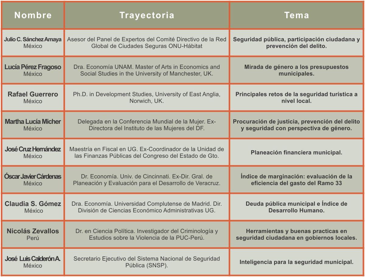 conferencistas-Vallarta16