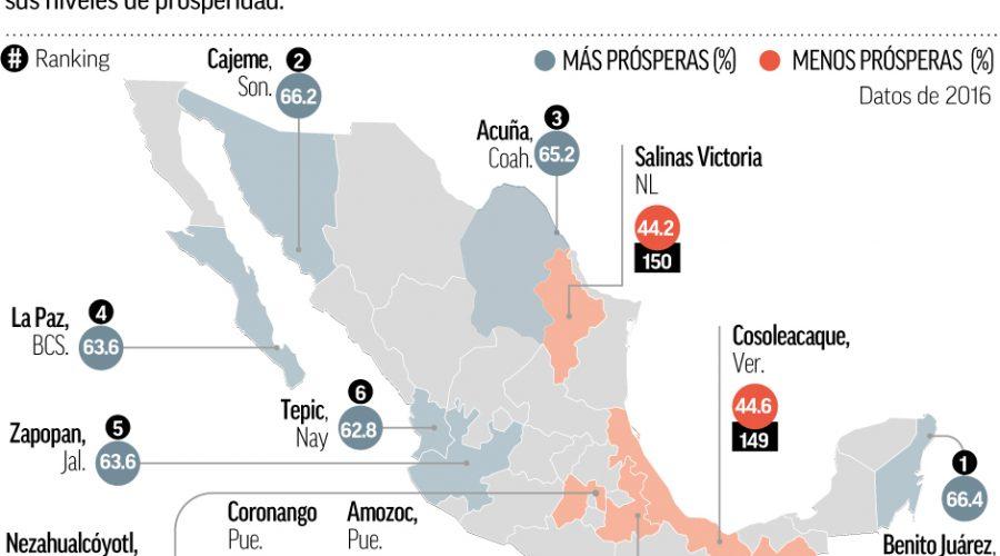 Estos son los 6 municipios más prósperos de México | El Financiero