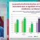 Lanzamiento del informe Panorama Social de América Latina 2016 | CEPAL